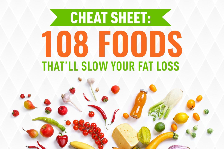 Foods to Avoid on Ketogenic Diet | Simple Keto Test